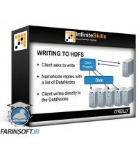 آموزش InfiniteSkills Introduction to the Hadoop Technology Stack Training Video