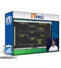 آموزش IT Pro TV Project+ – Project Management PK0-003