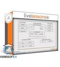 دانلود آموزش LiveLessons LiveLessons Pearson IT Certification – CISSP Complete Video Course