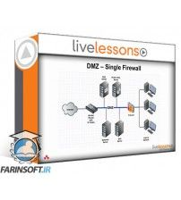 آموزش LiveLessons Introduction to Information Security