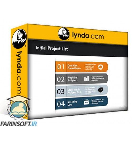 آموزش Lynda Manage Your Organizations Big Data Program