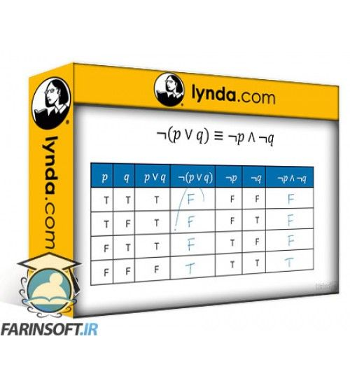 آموزش Lynda Foundations of Programming: Discrete Mathematics