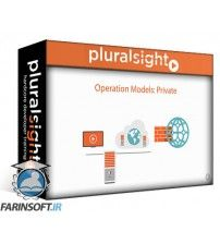 آموزش PluralSight SSCP: Systems and Application Security