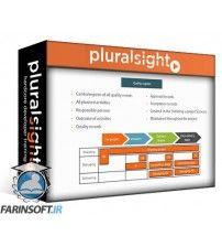آموزش PluralSight PRINCE2 – The Quality Theme