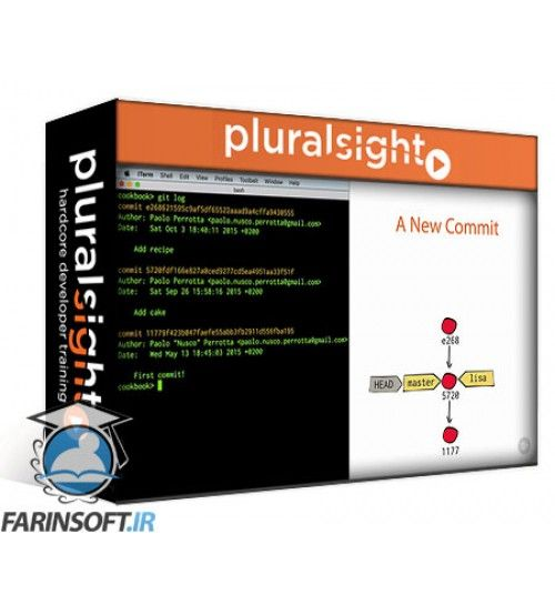 آموزش PluralSight How Git Works