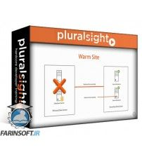 دانلود آموزش PluralSight Disaster Recovery for CompTIA Server+ (SK0-004)