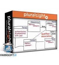 آموزش PluralSight Picturing Architecture: UML (The Good Bits) and More
