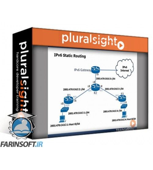 آموزش PluralSight Cisco CCNA: IP Routing
