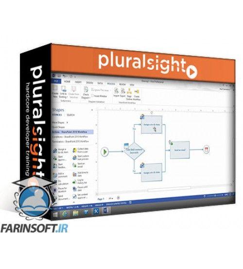 آموزش PluralSight SharePoint at Work: Creating a Workflow in SharePoint Designer