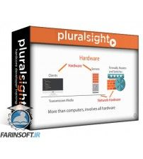 آموزش PluralSight Troubleshooting for CompTIA Server+ SK0-004