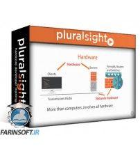 دانلود آموزش PluralSight Troubleshooting for CompTIA Server+ SK0-004
