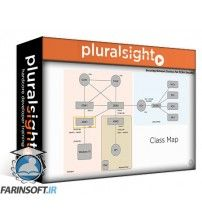 آموزش PluralSight Securing Network Devices for CCNA Security (210-260) IINS