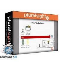 آموزش PluralSight PluralSight Real World Scrum With Team Foundation Server 2013