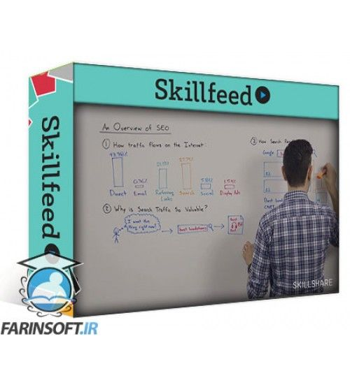 آموزش SkillFeed SEO That Matters: Tactics and Strategy for Entrepreneurs