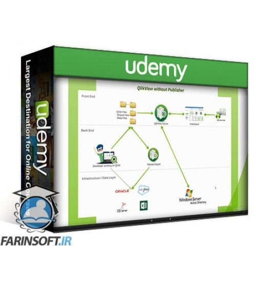 آموزش Udemy QlikView Server and Publisher