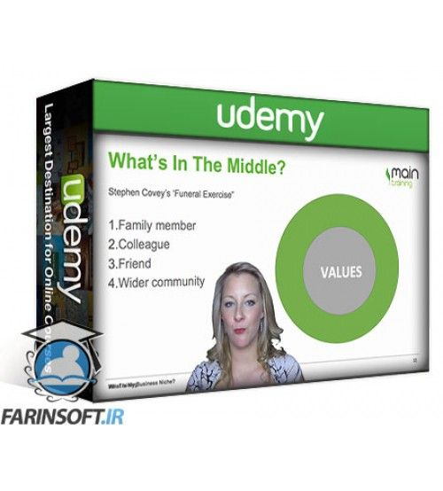 آموزش Udemy Finding Your Perfect Career