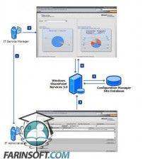 نرم افزار System Center Configuration Manager 2007 برنامه ای برای سهولت مدیریت و افزایش ایمنی شبکه های ویندوزی