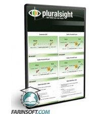 آموزش PluralSight PluralSight IIS Training