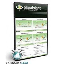 آموزش PluralSight IIS Training