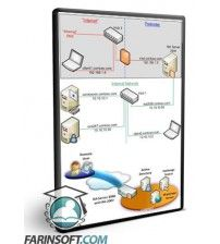 دانلود آموزش ISA Server 2006 Training
