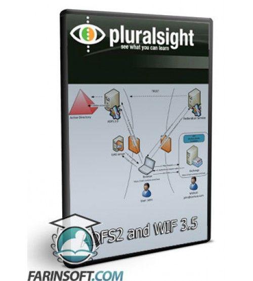 آموزش PluralSight ADFS2 and WIF 3.5