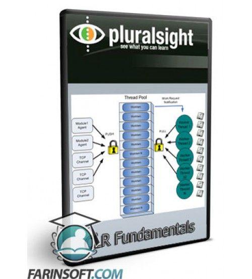 آموزش PluralSight CLR Threading