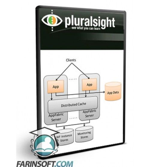 آموزش PluralSight Windows Server AppFabric Hosting Fundamentals