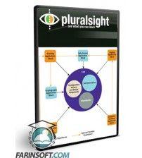 دانلود آموزش PluralSight Enterprise Library Overview