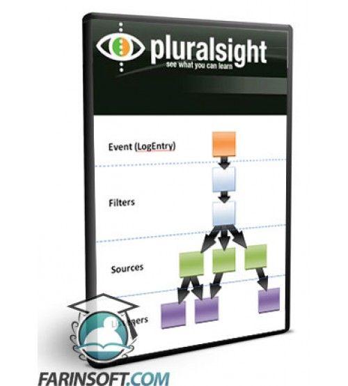 آموزش PluralSight Logging Application Block