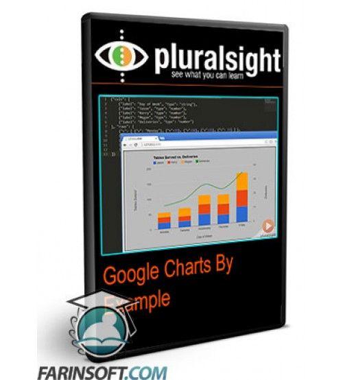 آموزش PluralSight Google Charts By Example