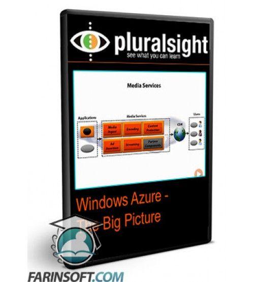 آموزش PluralSight Windows Azure – The Big Picture