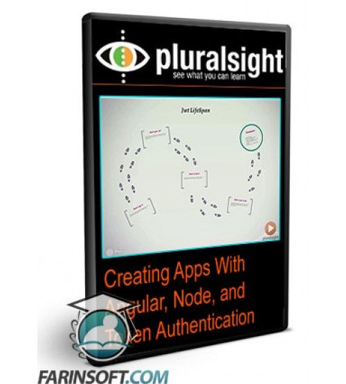 آموزش PluralSight Creating Apps With Angular, Node, and Token Authentication