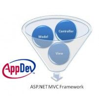 آموزش  AppDev Building ASP.NET MVC 2 Applications Using Visual Basic 2010