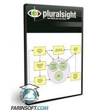 آموزش PluralSight PluralSight Enterprise Library Security and Cryptography Application Blocks