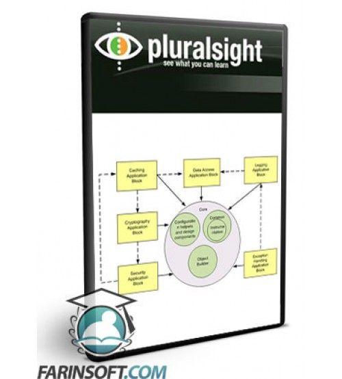 آموزش PluralSight Enterprise Library Security and Cryptography Application Blocks