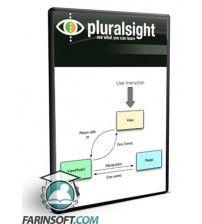 آموزش PluralSight Backbone.js Fundamentals