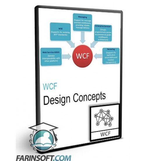 آموزش PluralSight WCF Design Concepts