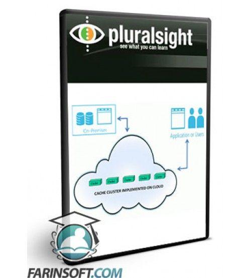 آموزش PluralSight Windows Identity Foundation Patterns On-Premise and Cloud