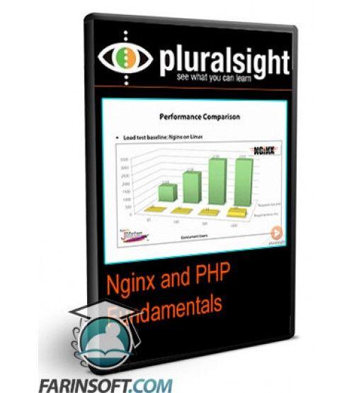 آموزش PluralSight Nginx and PHP Fundamentals