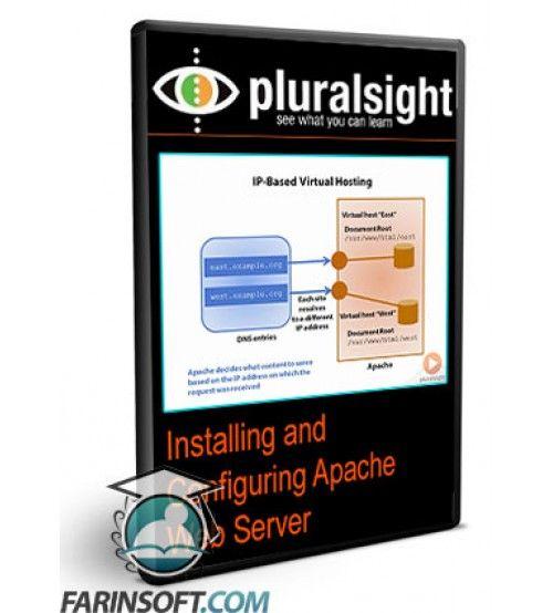 آموزش PluralSight Installing and Configuring Apache Web Server