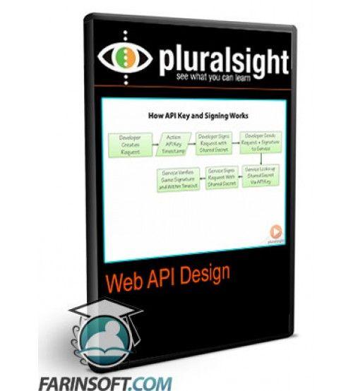 آموزش PluralSight Web API Design