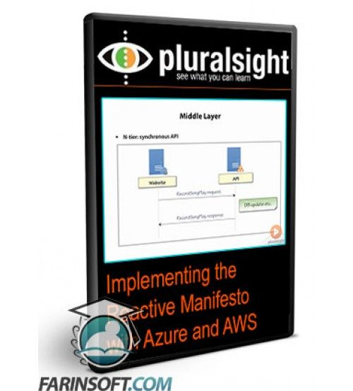 آموزش PluralSight Implementing the Reactive Manifesto with Azure and AWS