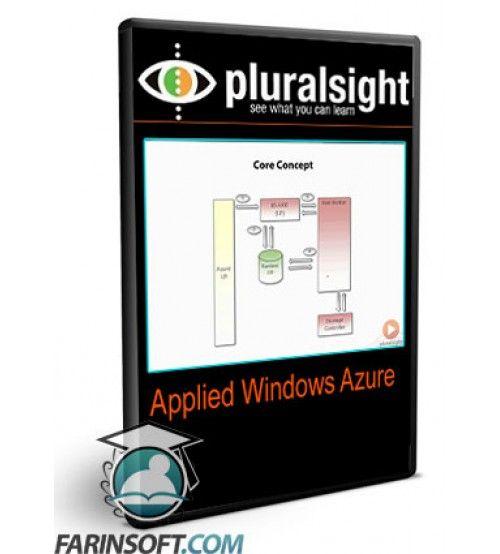 آموزش PluralSight Applied Windows Azure