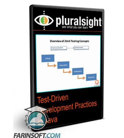 آموزش PluralSight Test-Driven Development Practices in Java