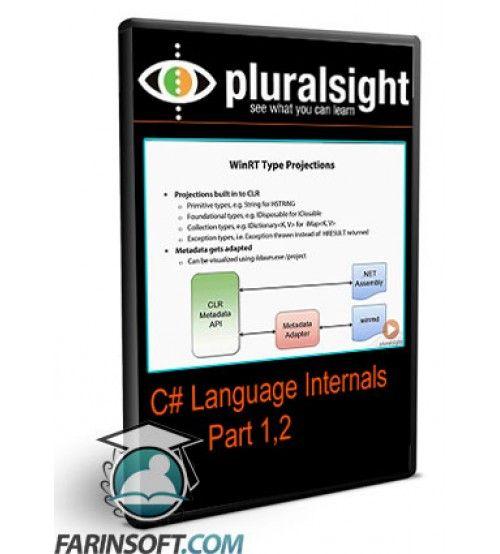 آموزش PluralSight C# Language Internals Part 1,2