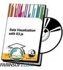 آموزش Lynda Data Visualization with D3.js