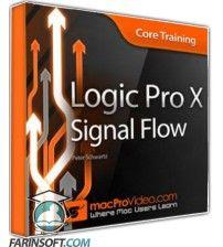 آموزش MacProVideo Logic Pro X 102 Core Training Signal Flow
