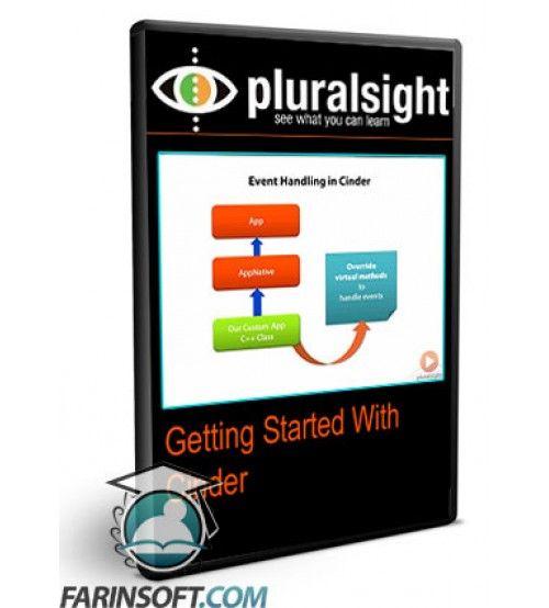 آموزش PluralSight Getting Started With Cinder