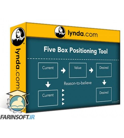 آموزش Lynda Marketing Fundamentals