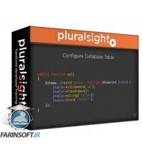 آموزش PluralSight RESTful Web Services with PHP and Laravel